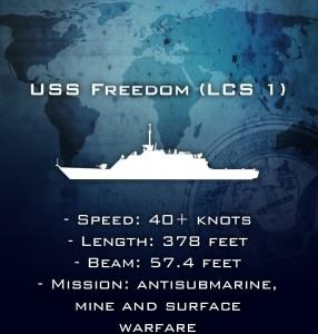OP-1502_shipchart
