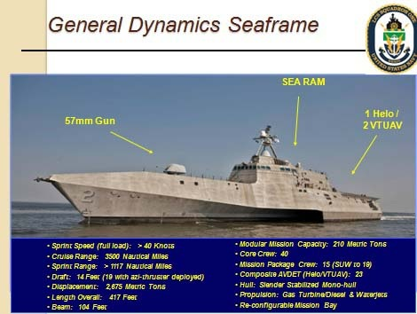 Seaframe